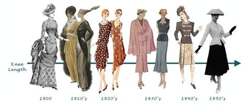the evolution of women s hairstyles since 1900 1900 until 1950 from another time pinterest for