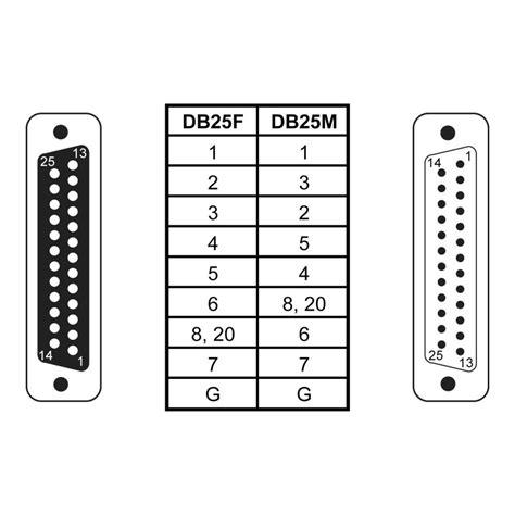 null modem layout db25 pinout diagram 19 wiring diagram images wiring