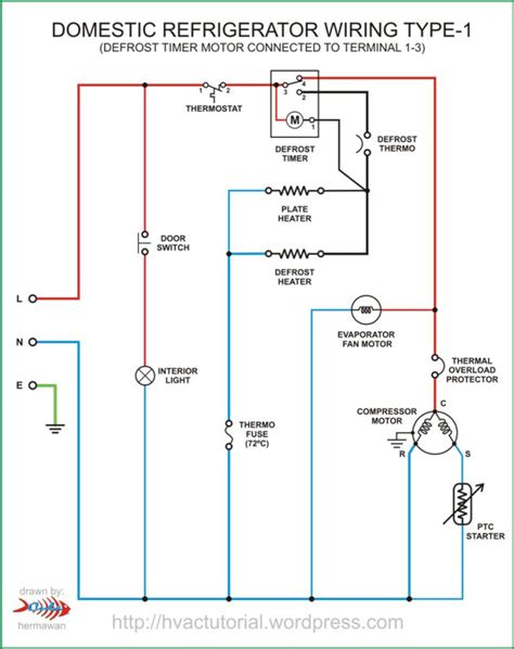 domestic refrigerator wiring hermawan s