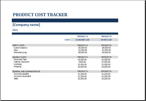 Ms Excel Product Cost Tracker Templates Excel Templates Manufacturing Cost Calculation Template