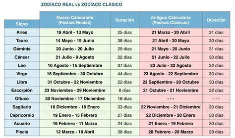 horoscopo del dia 29 de septiembre con adalberto barrera 161 tu signo del zodiaco va a cambiar el 30 de noviembre