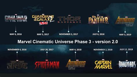marvel film universe phase 4 civil war trailer 2 is out page 5