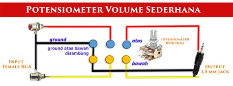 Mixer Audio Sederhana potensiometer volume sederhana untuk shooting