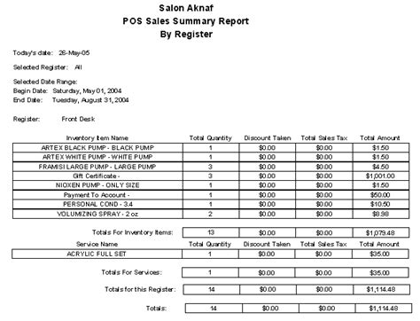 work summary report sle summary of a report sle 28 images 100 technical report
