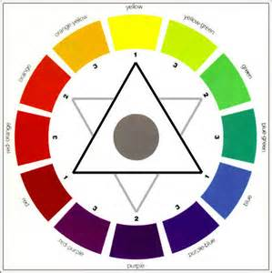 artist color wheel color wheel for artists