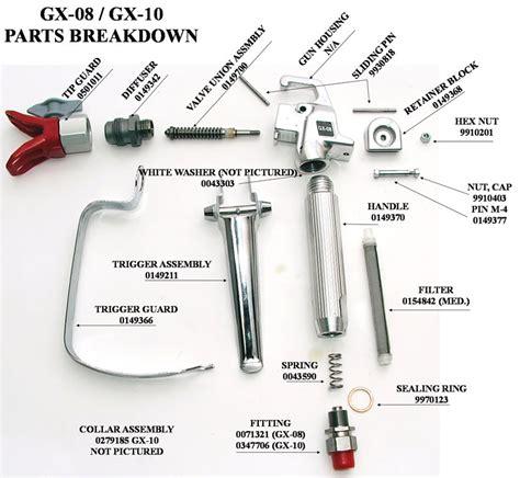 tattoo gun breakdown impact gun diagram impact get free image about wiring