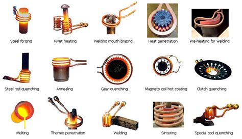 induction heating wand induction heating wand 28 images induction heater owner s guide to business and industrial