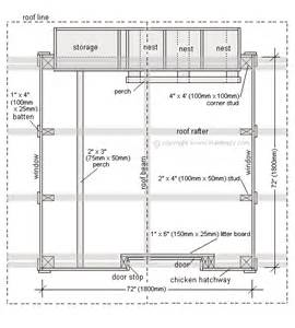 chicken coop floor plans chicken coop project page 4
