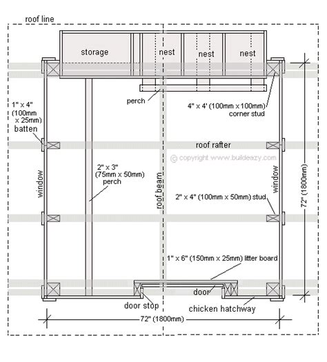 chicken coop floor plan chicken coop project page 4