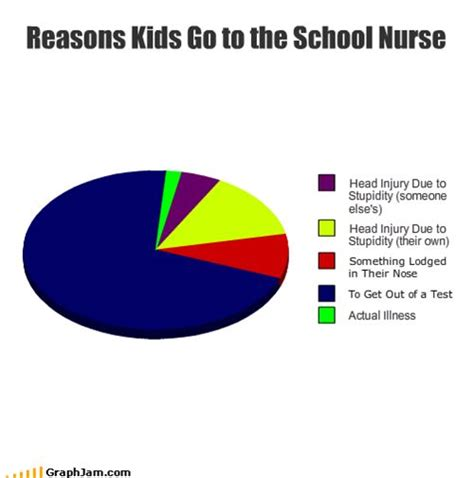 9 Reasons To Go Cing by 1000 Images About 4 School Nurses On School