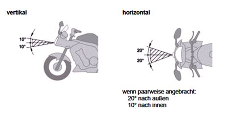 Tagfahrlicht F R Motorrad by Tagfahrlicht Motorrad Oldtimer T 220 V Nord