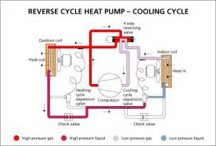 rheem heat wiring diagram rheem wiring diagram free