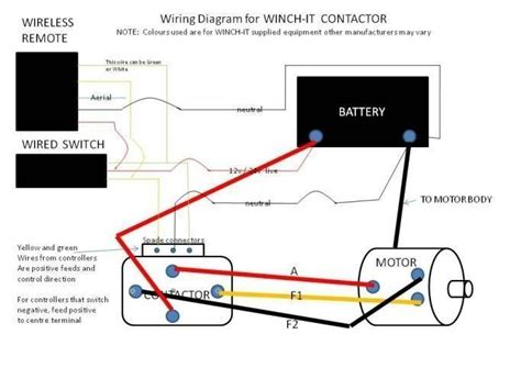 dc winch motor wiring diagrams dc wiring a toggle switch