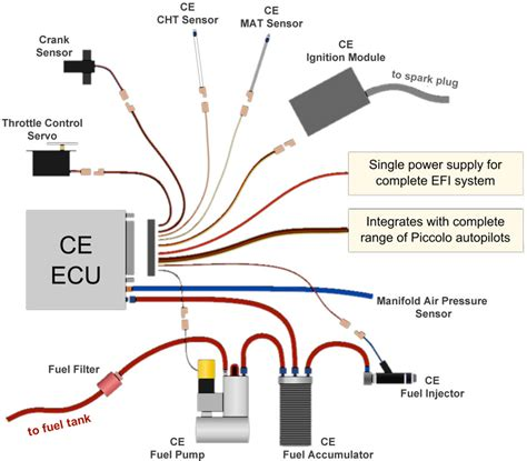 electrical wiring diagram of automotive wiring diagram