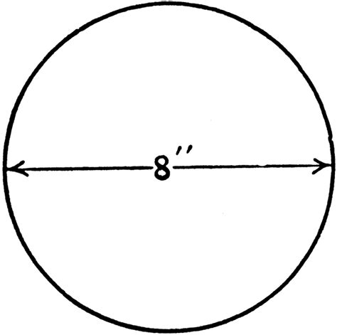 zedulot diameter of circle