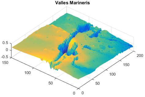 leer varias imagenes matlab dunas de cydonia leer imagenes en formato img en matlab