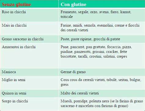 alimenti che contengono frumento glutine