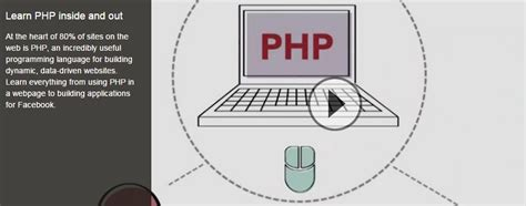 php tutorial best site lynda com video tutorial update daily male models picture