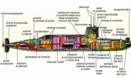 interno di un sommergibile tre centrali nucleari sotto il mare italiano la denuncia