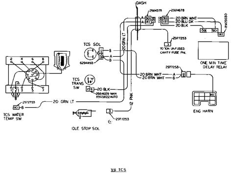 1970 chevy ignition wiring diagram wiring diagram with