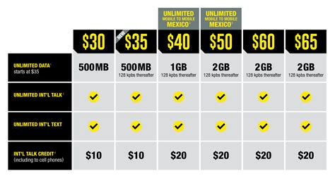 unlimited home wifi plans h2o wireless unlimited plan upgrades