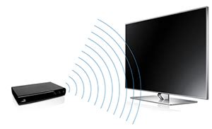 setting  wireless cable tv  ir repeater kits smarthome