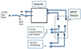 solar inverter wiring diagram get free image about wiring diagram