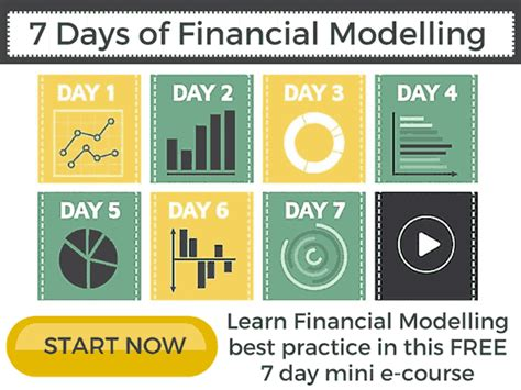 financial modelling templates financial modeling spreadsheets templates functions and