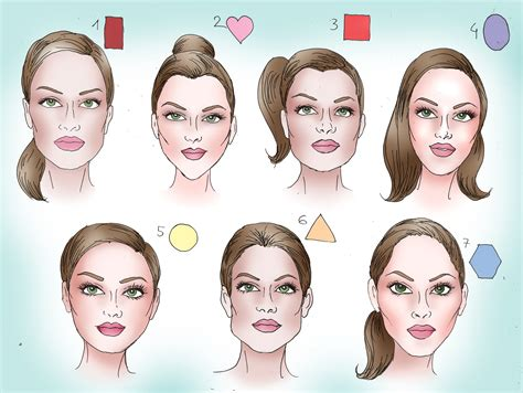exles of face shapes determine your face shape face shapes shapes and face