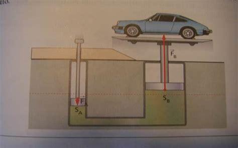 vasi comunicanti spiegazione principio di pascal pressione nei fluidi liquidi definizione