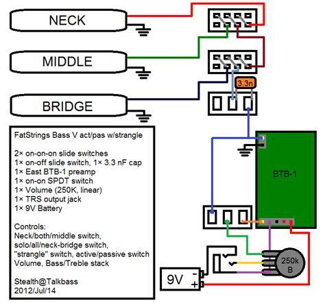 eldred esquire wiring diagram fender car repair manuals