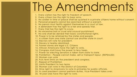 printable us constitution and amendments list of amendments excel pictures