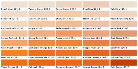 shades of orange color chart color chart wall color pick the right shades for your