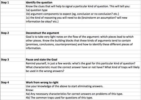 Types Of Spreadsheets by Types Of Adjectives Worksheet Pdf Spreadsheets