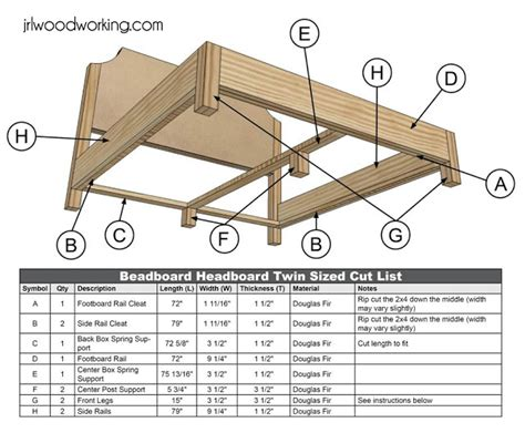 bed frame dimensions king size bed frame with headboard plans pdf woodworking