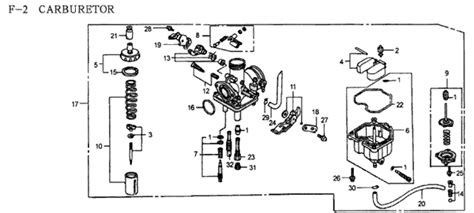 lifan lf200gy 5 wiring diagram 30 wiring diagram images