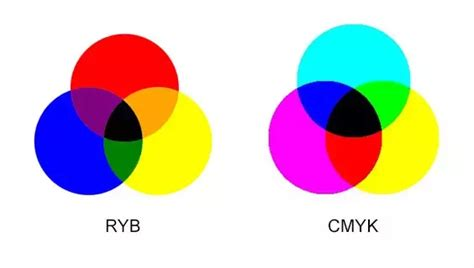 what 2 colors make what colors can be mixed to make quora