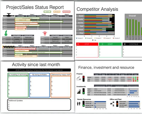 project report sles board report template keynote