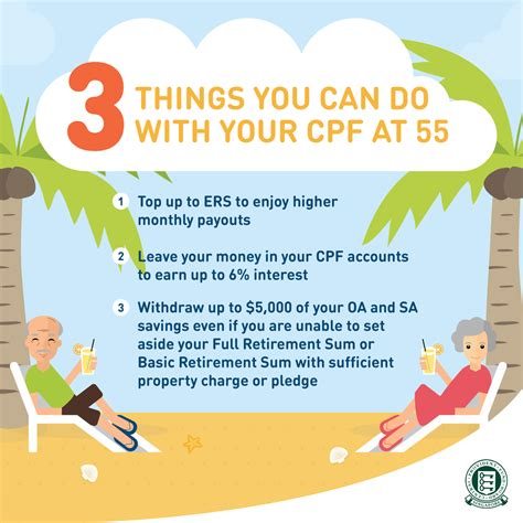7 Things To Do When You Are Iii by 3 Things You Can Do With Your Cpf At 55