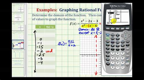 ex 6 graphing rational functions