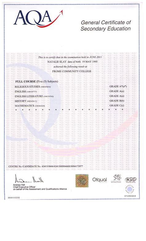 My Curriculum Vitae: GCSE Certificate: Religious Studies