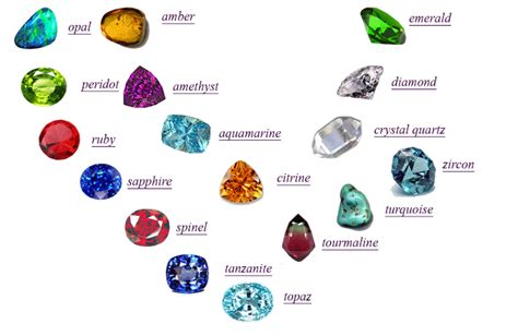 with gemstones world gemstone map jewelinfo4u