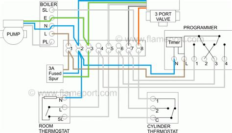 nest 3 wiring diagram nest wiring compatibility