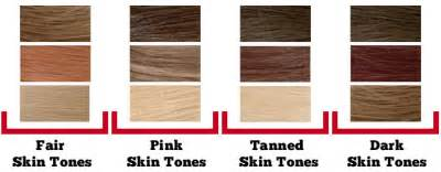 hair color chart skin tone matching hair color to your skin tone
