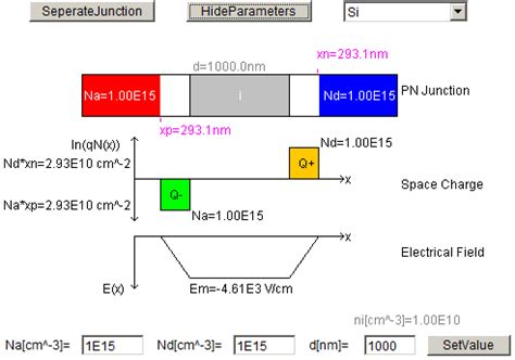 pin diode depletion region led photodiode modes of operation currents and voltages electrical engineering stack exchange
