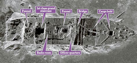 zone hmt layout was a mirage responsible for the titanic disaster