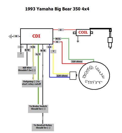 350 yamaha wiring diagram wiring diagram 2018