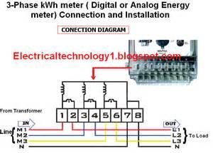 mazda 626 digital meter wiring diagram 626 mazda free