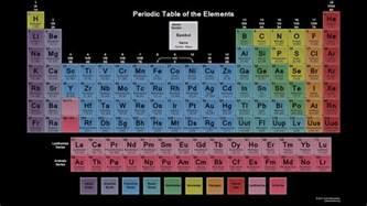black periodic table new calendar template site