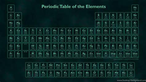 modern periodic table hd wallpaper periodic diagrams